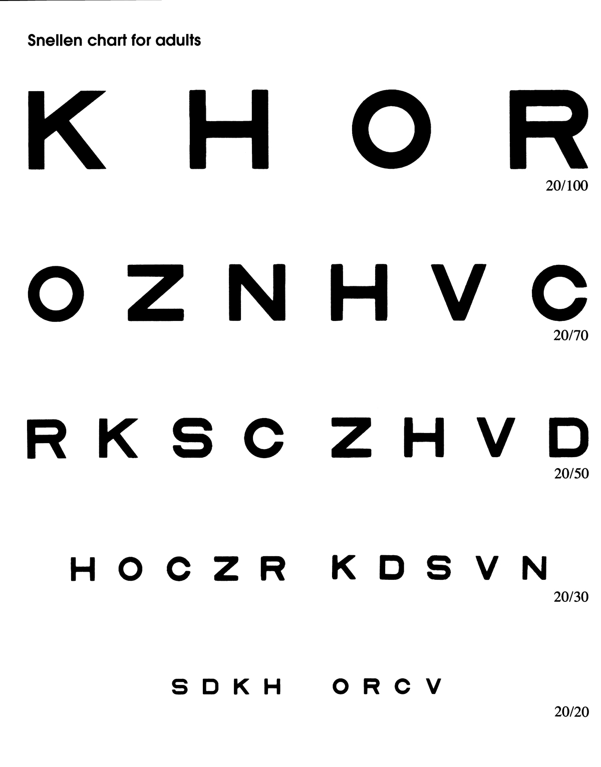 Eye Chart Letters And Numbers